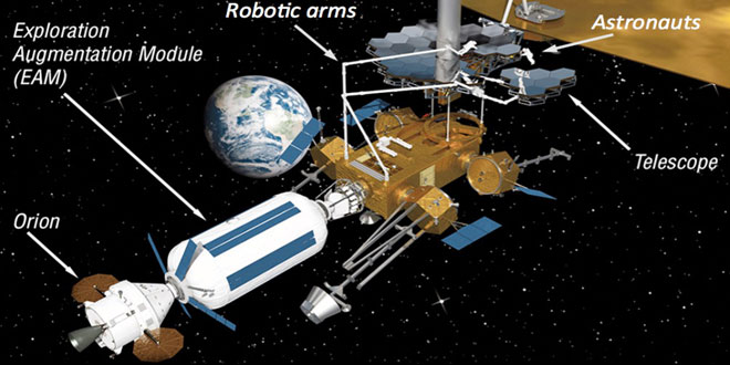 Future satellite servicing concept by NASA.
