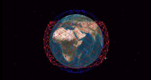 Telesat Low Earth Orbit Satellite Constellation