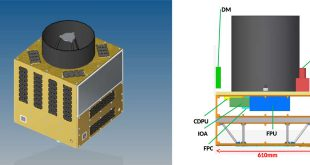 UTIAS SFL NEMO-150 micro-satellite bus housing the quantum receiver payload. Left: external view showing extended telescope and baffle. Right: cross-section showing the possible placement of the main receiver payload components demonstrated during this airborne QKD campaign