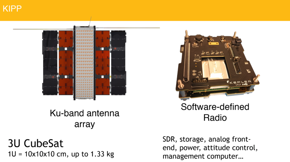 Kepler Communcations Kipp satellite with FPGA software-designed radio
