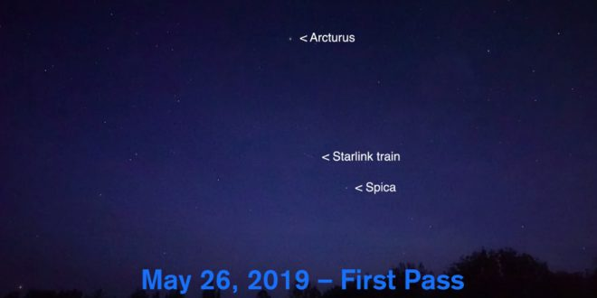 Space Starlink train