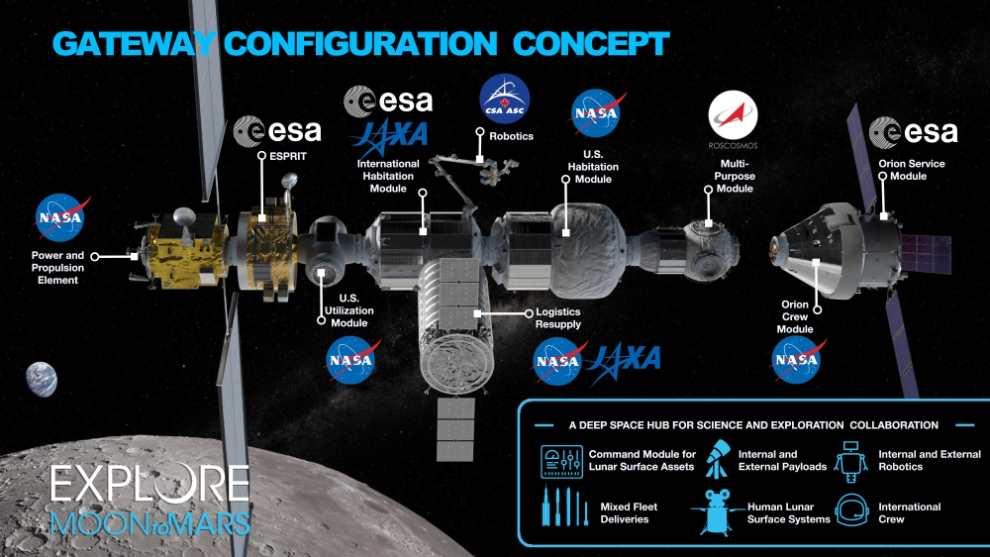 International Space Station Partners Look Ahead to the Lunar Gateway
