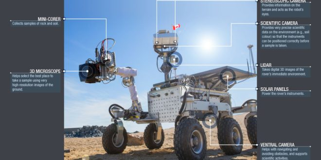 Illustration of robotic rover sample selection and collection tools