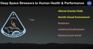The Human System: Protecting Human Health and Performance to Enable Deep Space Exploration